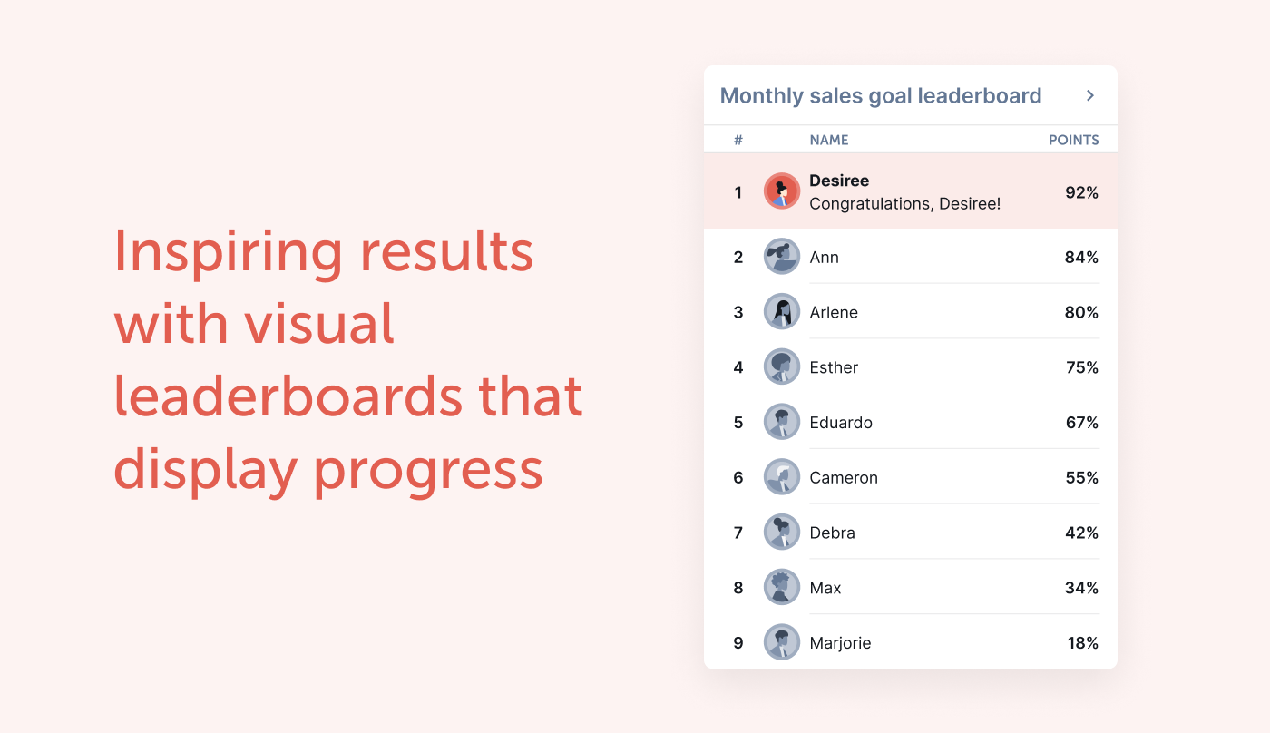 boosting employee trust with visual leaderboards